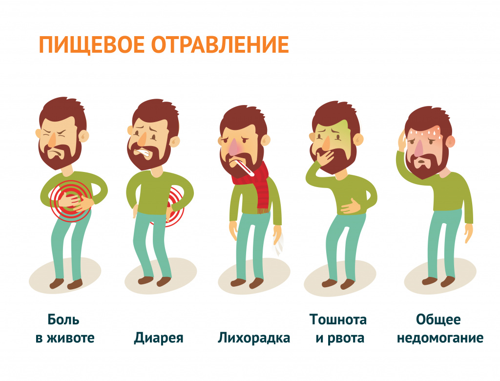пищевое отравление.jpg