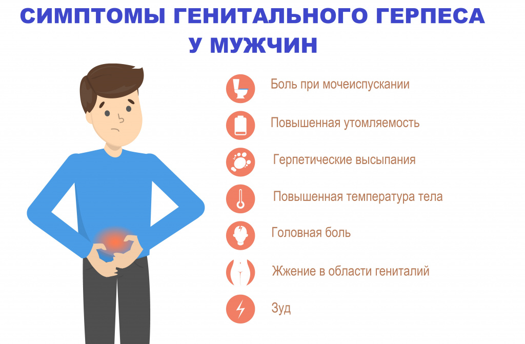 Симптомы у мужчин.jpg