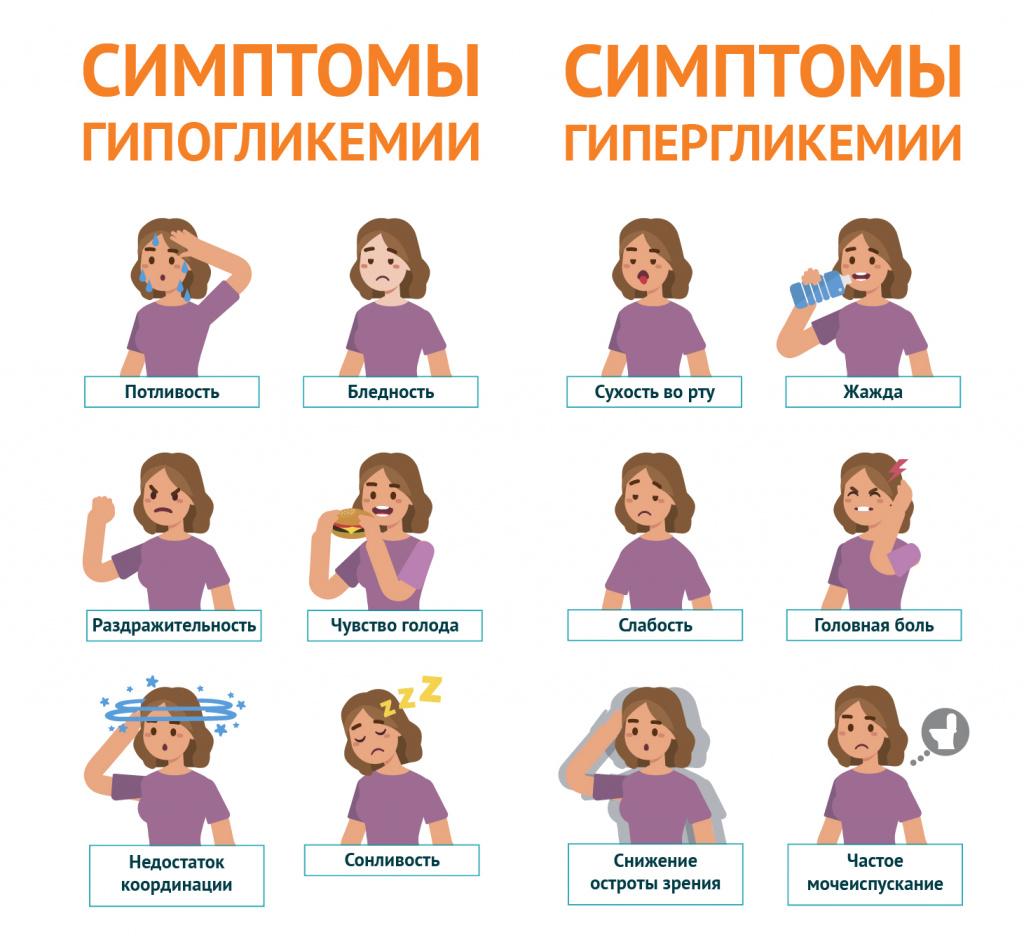 гипогликемия и гипергликемия.jpg