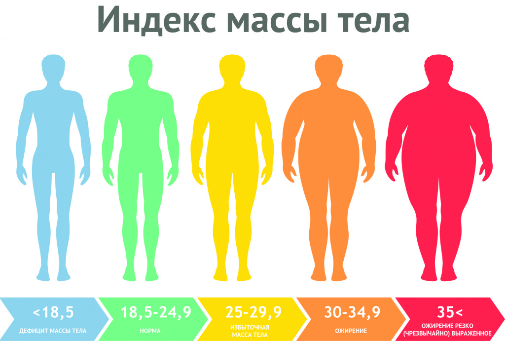Индекс массы тела.jpg